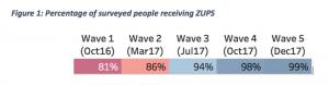 Zanzibar Pension recipients