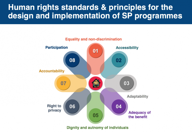 The presentation at the University of Oxford highlighted how a human rights-based approach impacted on social protection design and implementation